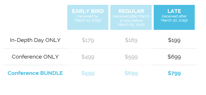 conference pricing late